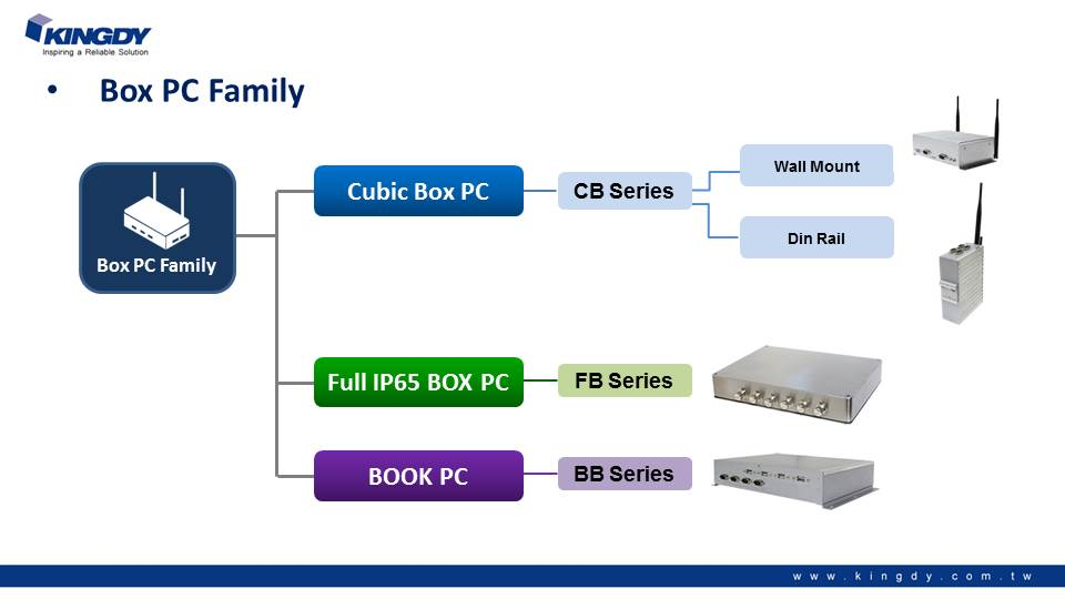 product-series-box-pc.jpg